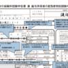 seimeihokenn3 100x100 - FP試験対策 FP2級の問題集を購入してみて、感想など