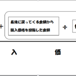 saikennrimawari 150x150 - FP試験対策 覚えておくべき計算式