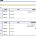tourokumennkyozei 150x150 - 不動産にかかる税金①~取得した時にかかるもの~