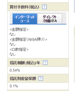 toushishinntakunotesuuryou 249x300 - FP試験対策 金融資産運用⑥~投資信託について~