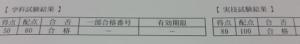 652ddac9f70f3cc4b8c67d5cc235b057 300x44 - AFP認定研修に申し込んでわかったこと