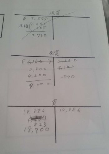 4fe5061679a6689a604389ba62ed861c e1520065911566 - 簿記試験対策 Tフォームとボックス図は作って印刷しておくべき!
